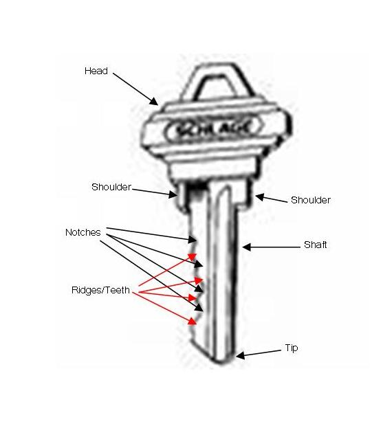 The Parts of a Pin and Tumbler Lock Key « Schlage Locks: Setting ...